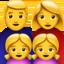 family: man, woman, girl, girl Emoji on Apple, iOS