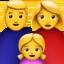 女孩上的Apple, iOS表情符号