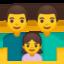 family: man, man, girl Emoji on Android, Google